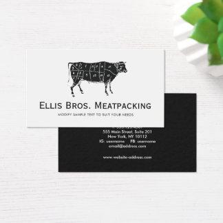 Cartão De Visitas Corte o diagrama da vaca de carne de Angus