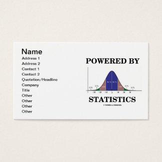 Cartão De Visitas Psto por estatísticas (atitude da curva de Bell)