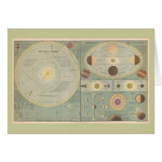 Cartão Mapa do sistema 1873 solar, carta da arte do