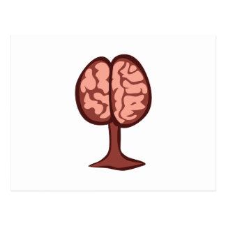 Cartão Postal Cérebro no suporte