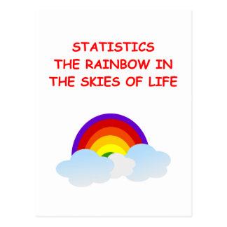 Cartão Postal estatísticas