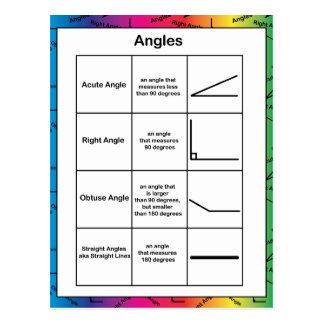Cartão Postal Fundo do arco-íris da matemática da geometria dos
