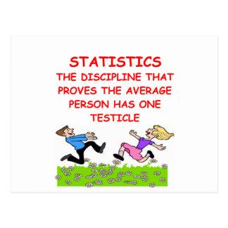 Cartão Postal piada das estatísticas