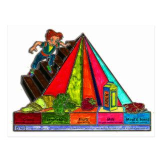Cartão Postal Pirâmide diária dos grupos de comida