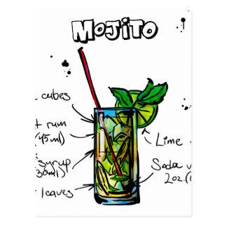 Cartão Postal Receita do cocktail de Mojito