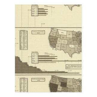 Cartão Postal Surdo, indigentes, mapa estatístico dos