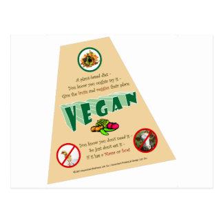 Cartão Postal VeganT-ângulo-transporte
