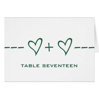 Cartão verde do número da mesa da equação do
