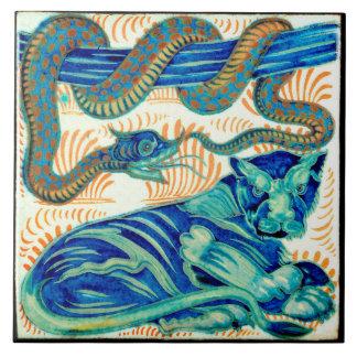 CEN do azulejo do cobra & do gato de selva 19o. -