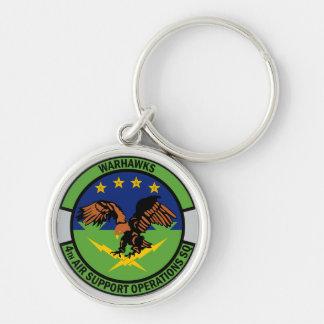 Chaveiro 4o Esquadrão de apoio aéreo das operações -