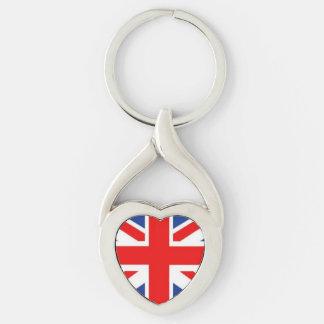 Chaveiro britânico da bandeira