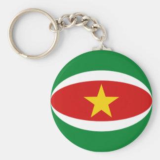 Chaveiro da bandeira de Suriname Fisheye
