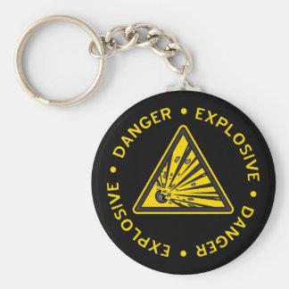 Chaveiro de advertência explosivo