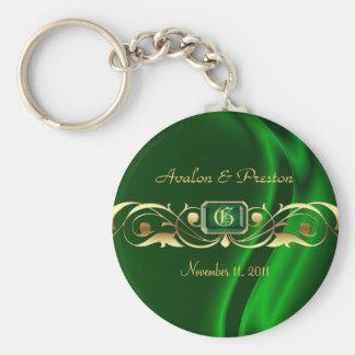 Chaveiro de seda verde do rolo do ouro do marquês