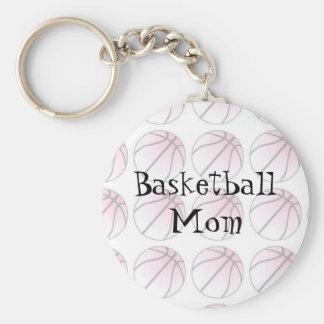 Chaveiro do basquetebol