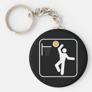 Chaveiro do símbolo do basquetebol