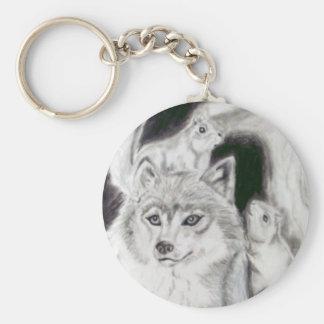 Chaveiro Fox e os esquilos