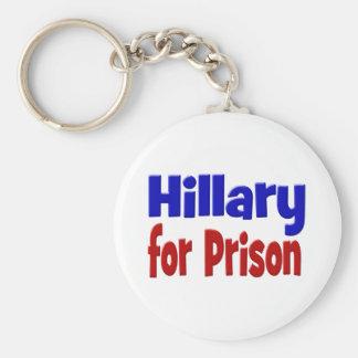 Chaveiro Hillary para a corrente chave, o vermelho & o azul