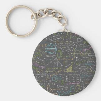 Chaveiro Lições da matemática