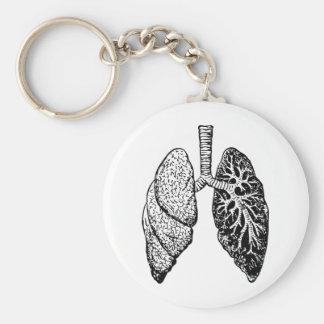Chaveiro pares de pulmões
