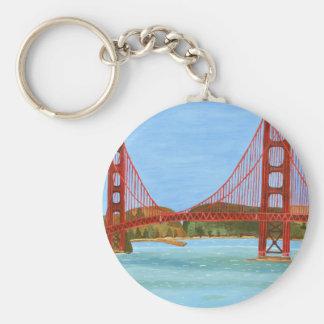 Chaveiro Ponte de San Francisco