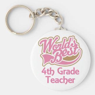 Chaveiro Professor da categoria dos mundos cor-de-rosa