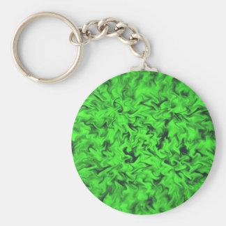 Chaveiro Verde impetuoso