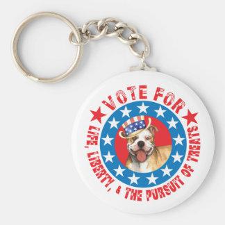 Chaveiro Voto para o pitbull