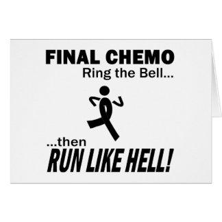 Chemo final funciona muito - melanoma cartão