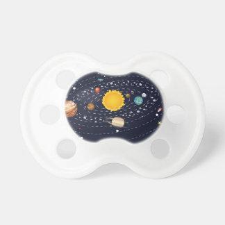 Chupeta Planetas do sistema solar 2