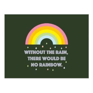 Citações inspiradas e inspiradores do arco-íris cartão postal
