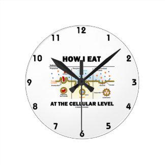 Como eu como a nível celular (Endocytosis) Relógio Para Parede