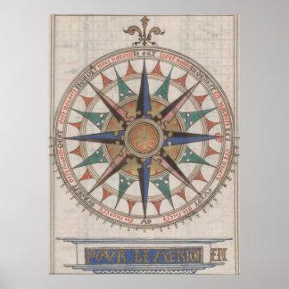 Compasso náutico histórico (1543) póster