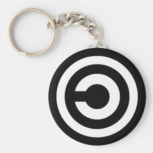 Copyleft - a informação quer estar livre chaveiro