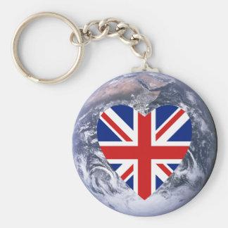 Coração BRITÂNICO da bandeira sobre a terra do Chaveiro