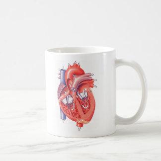 Coração humano caneca de café