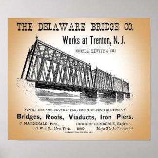 Delaware Ponte Empresa 1880 Pôster