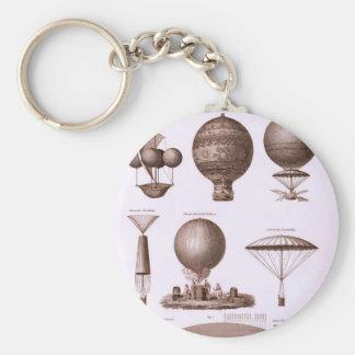 Design histórico do balão de ar quente chaveiro