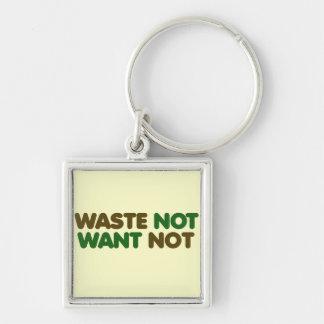 Desperdício para não querer não no Dia da Terra Chaveiro Quadrado Na Cor Prata