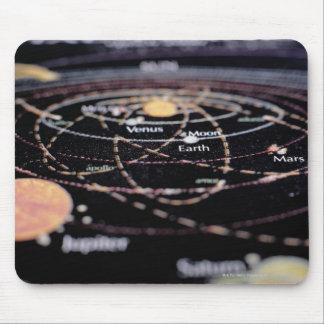 Detalhe de um mapa dos planetas mouse pad