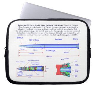 Diagrama do míssil de THAAD Capa Para Laptop