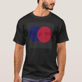 diagrama do venn de youtube camisetas