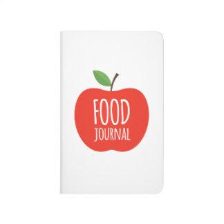 Diário Jornal da comida