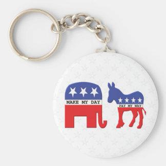 Diferença entre os republicanos e as Democratas Chaveiro