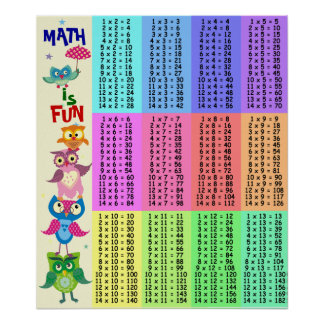 Divertimento da mesa de multiplicação das corujas  pôster