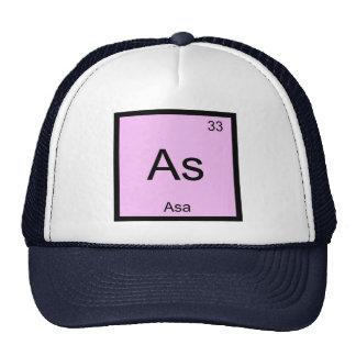 Do elemento conhecido da química do Asa mesa Boné
