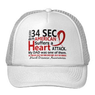 Doença cardíaca/ataque do pai de cada 34 segundos bones