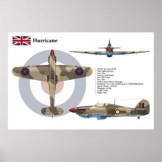 Esquadrão do Mk IIB 73 do furacão Poster
