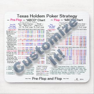 """Estratégia do póquer dos """"falhanços"""" de Texas Mouse Pad"""