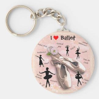 Eu amo o balé chaveiro